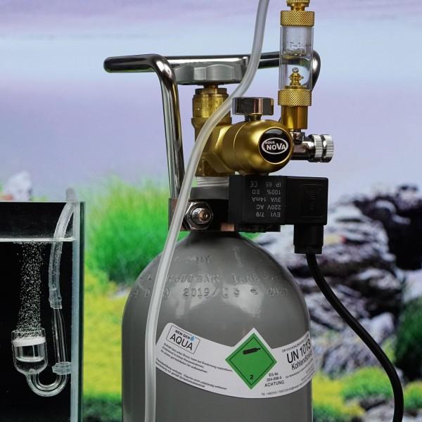 CO2 Anlagen Konfigurator